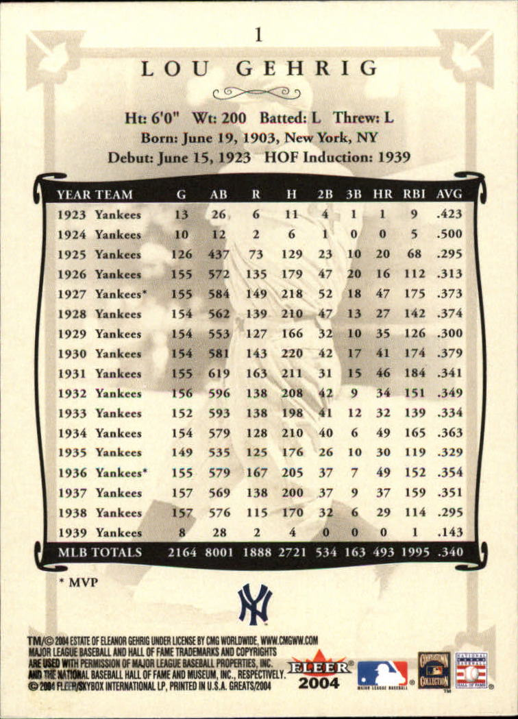 2004 Greats of the Game #1 Lou Gehrig back image
