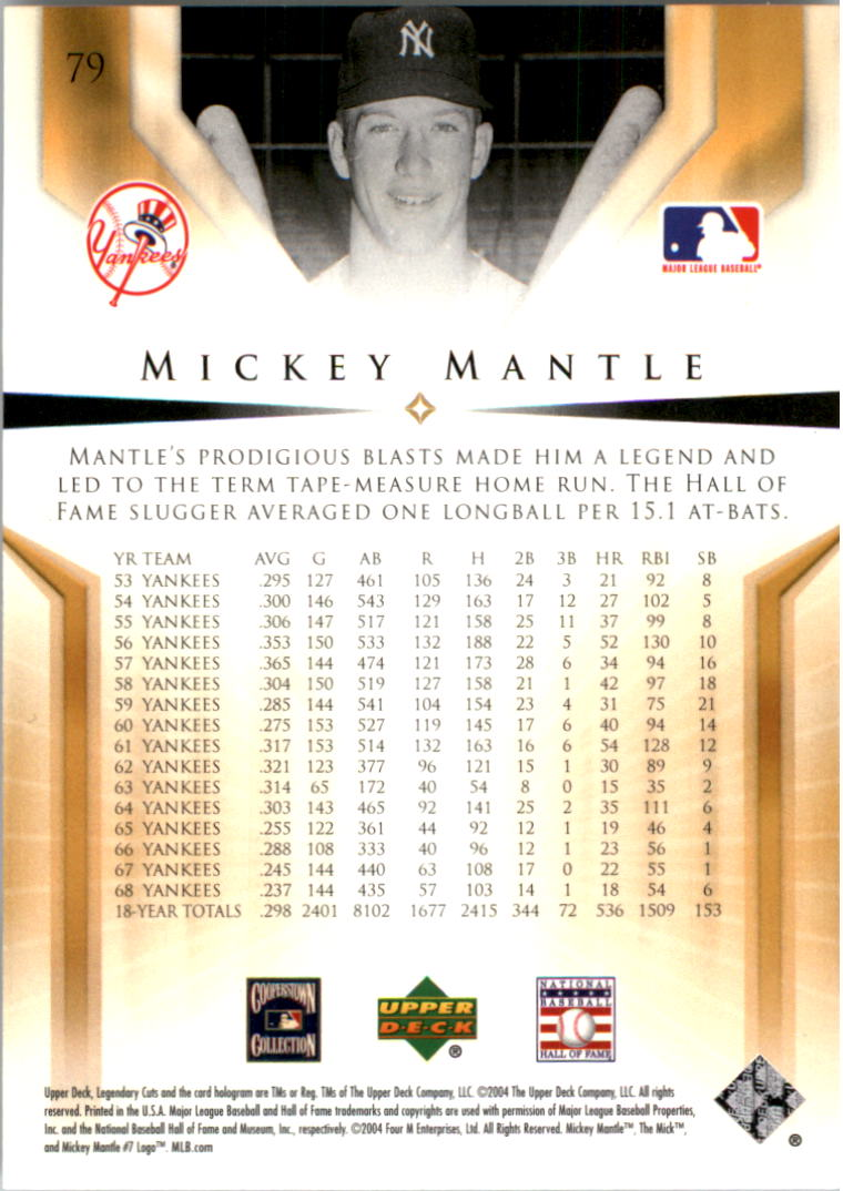 2004 SP Legendary Cuts #79 Mickey Mantle back image