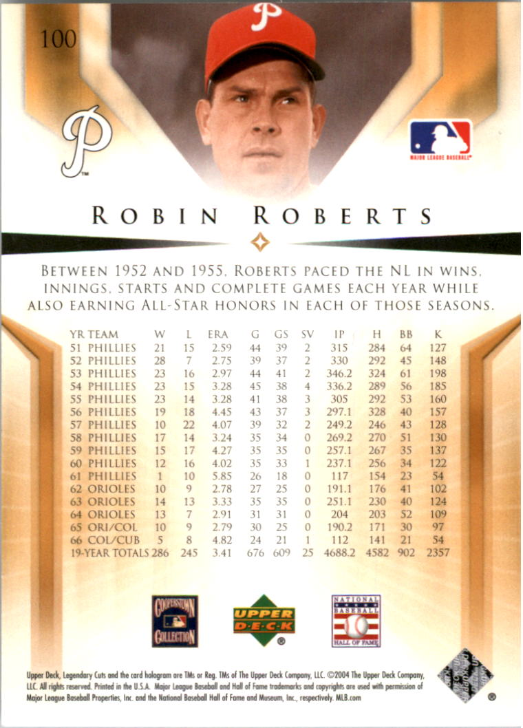 2004 SP Legendary Cuts #100 Robin Roberts back image