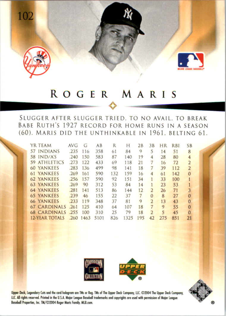 2004 SP Legendary Cuts #102 Roger Maris back image