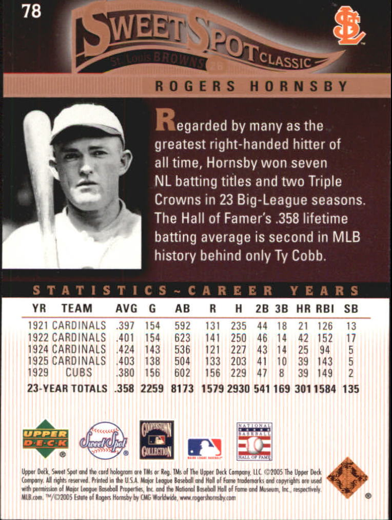 2005 Sweet Spot Classic #78 Rogers Hornsby back image