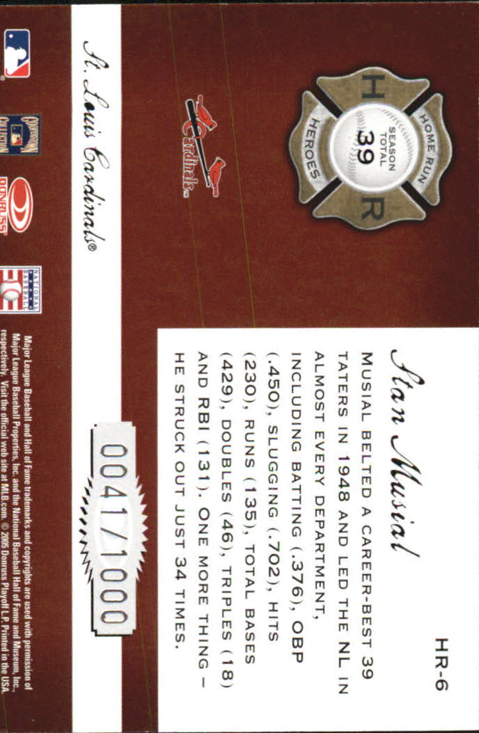 2005 Donruss Classics Home Run Heroes #6 Stan Musial back image