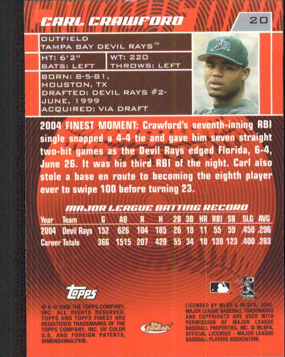 2005 Finest #20 Carl Crawford back image