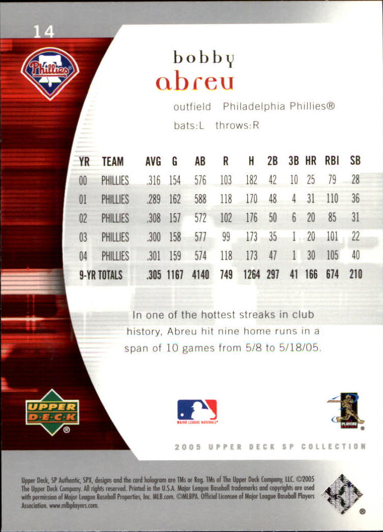 2005 SP Authentic #14 Bobby Abreu back image