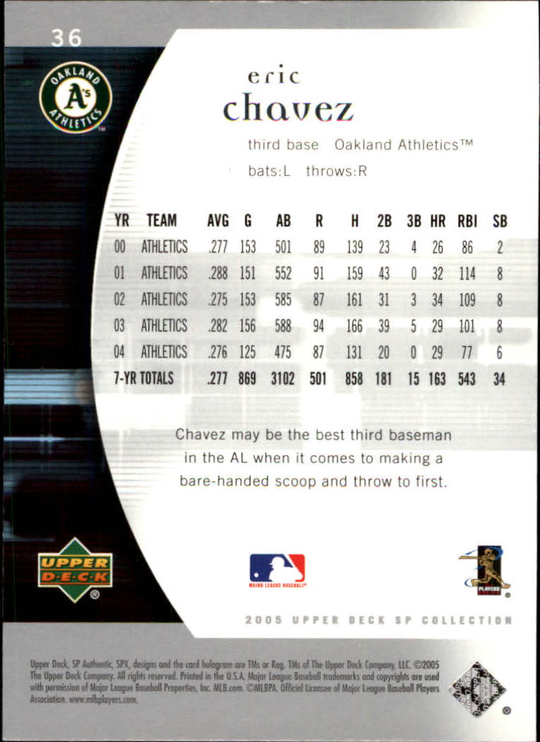 2005 SP Authentic #36 Eric Chavez back image