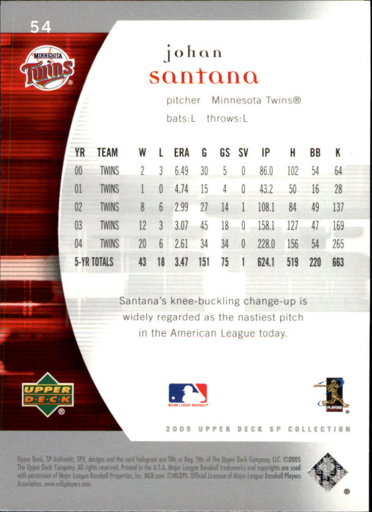 2005 SP Authentic #54 Johan Santana back image