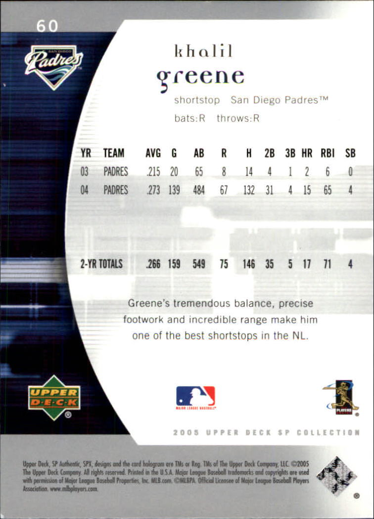 2005 SP Authentic #60 Khalil Greene back image