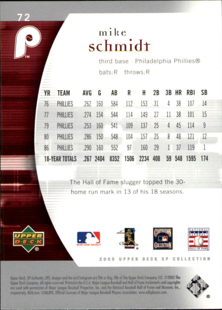 2005 SP Authentic #72 Mike Schmidt back image