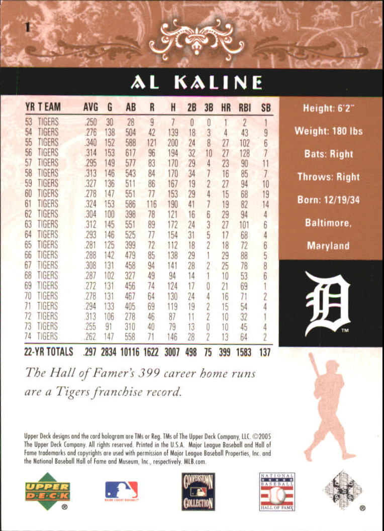 2005 Upper Deck Hall of Fame #1 Al Kaline back image