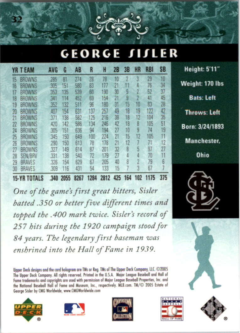 2005 Upper Deck Hall of Fame Green #32 George Sisler back image