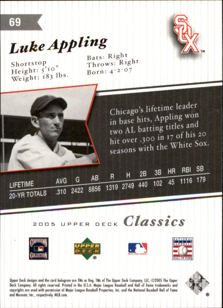 2005 Upper Deck Classics #69 Luke Appling back image