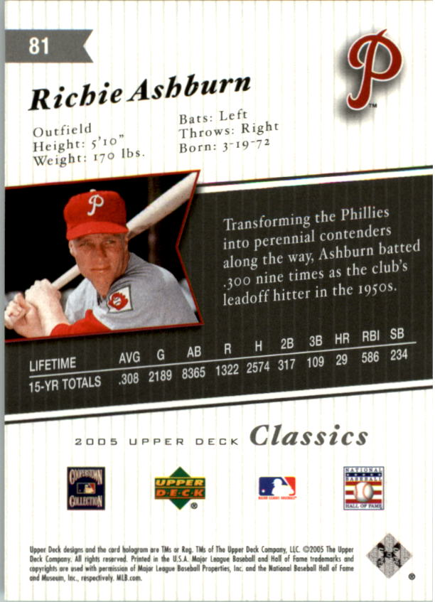 2005 Upper Deck Classics #81 Richie Ashburn back image