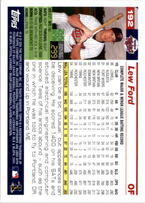 2005 Topps #192 Lew Ford back image