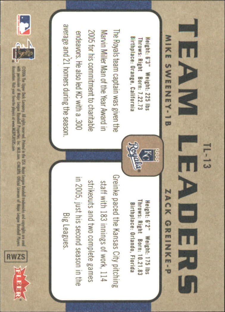 2006 Fleer Team Leaders #TL13 M.Sweeney/Z.Greinke back image