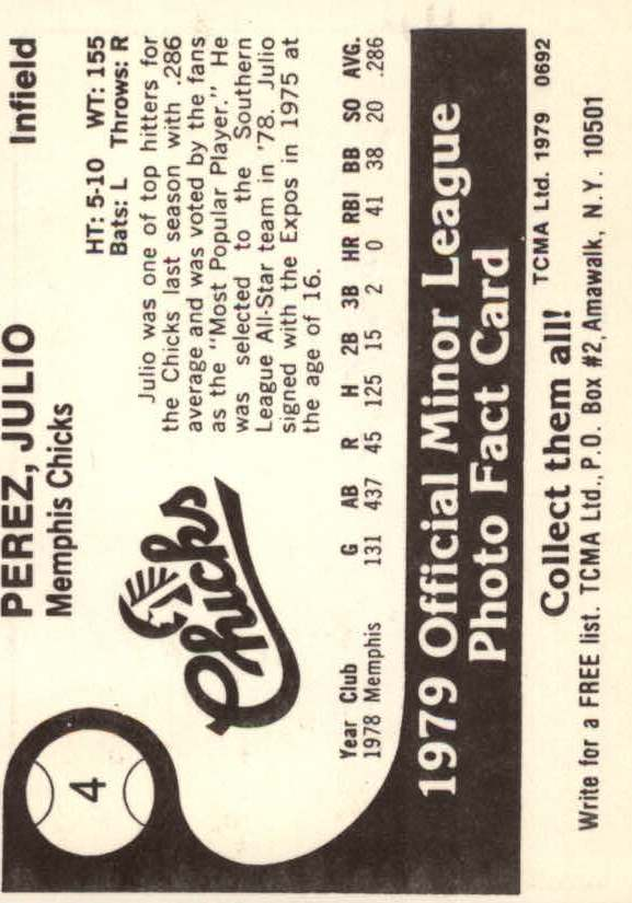 1979 Memphis Chicks TCMA #4 Julio Perez back image