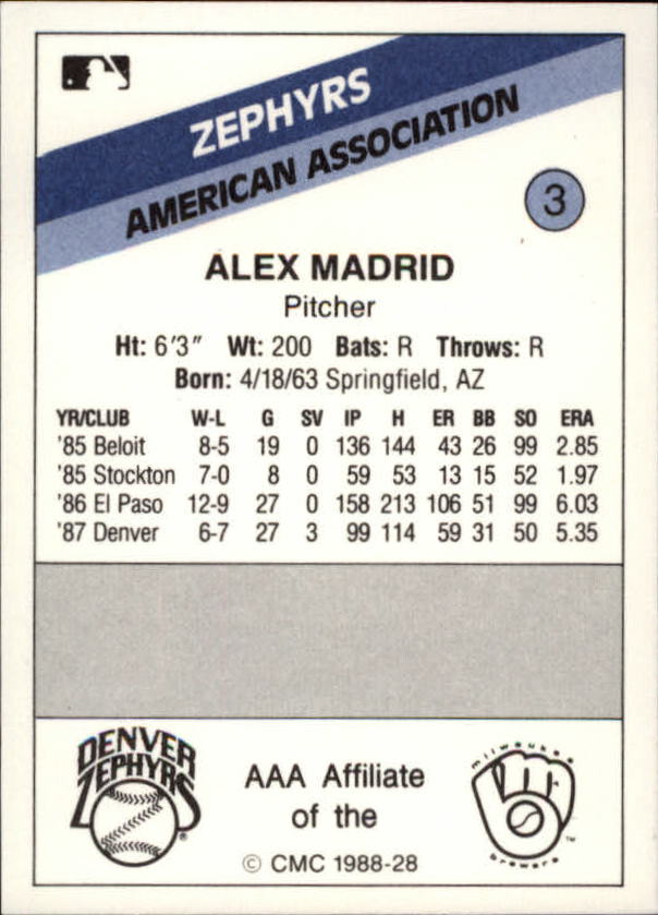 1988 Denver Zephyrs CMC #3 Alex Madrid