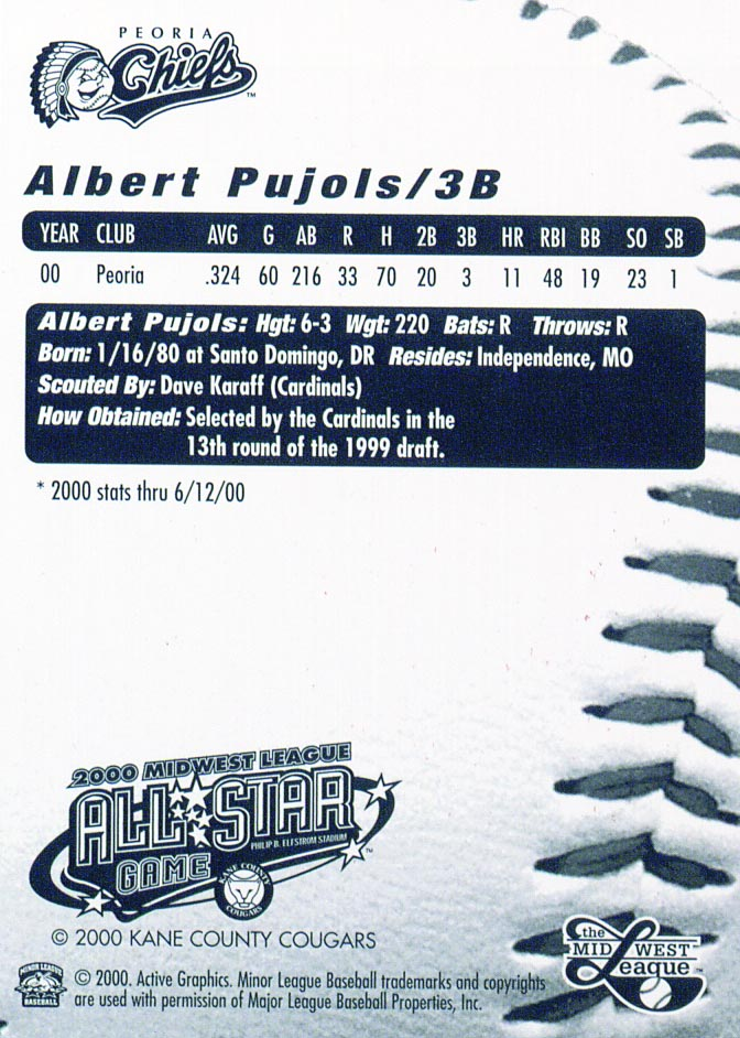 2000 Midwest League All-Stars Active Graphics #37 Albert Pujols