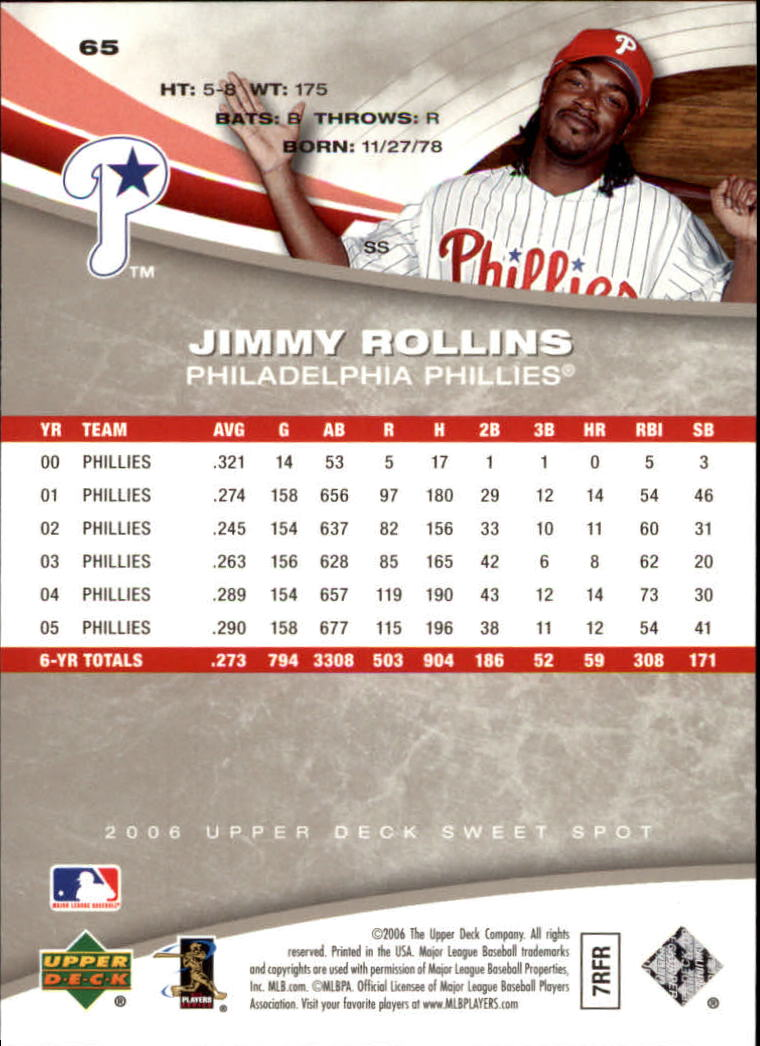 2006 Sweet Spot #65 Jimmy Rollins back image