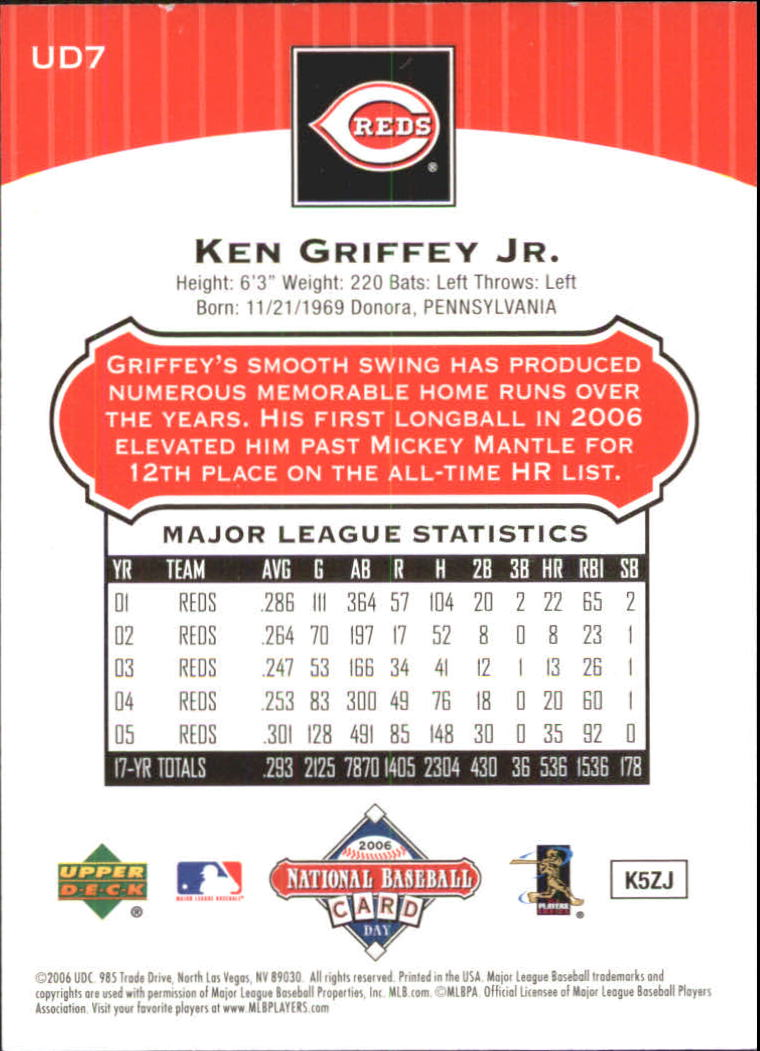 2006 Upper Deck National Baseball Card Day #UD7 Ken Griffey Jr. back image