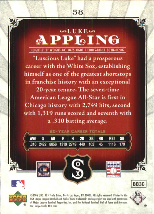 2006 SP Legendary Cuts #58 Luke Appling back image
