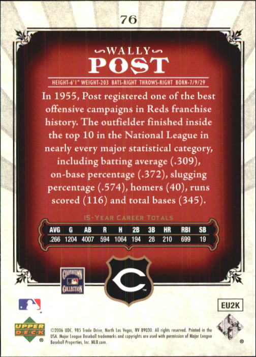2006 SP Legendary Cuts #76 Wally Post back image