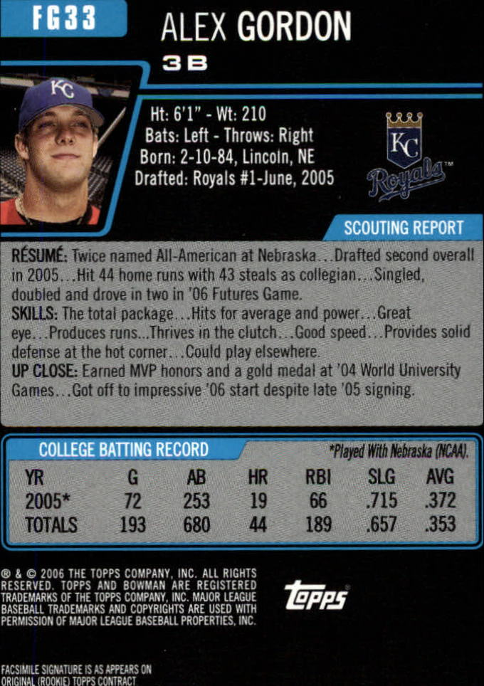 2006 Bowman Draft Future's Game Prospects #33 Alex Gordon back image