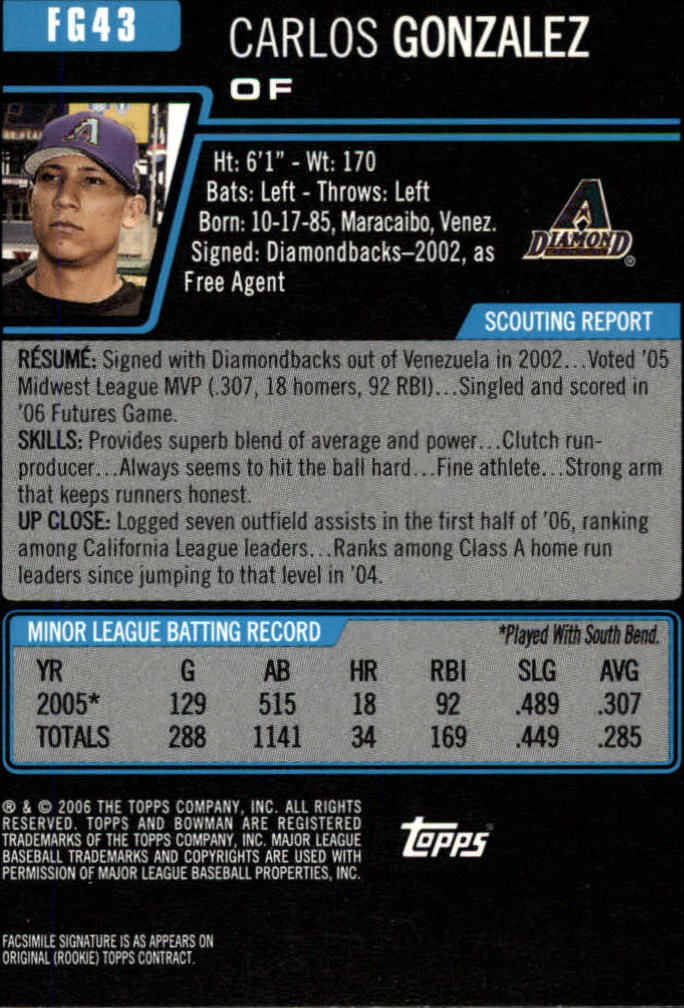 2006 Bowman Draft Future's Game Prospects #43 Carlos Gonzalez back image
