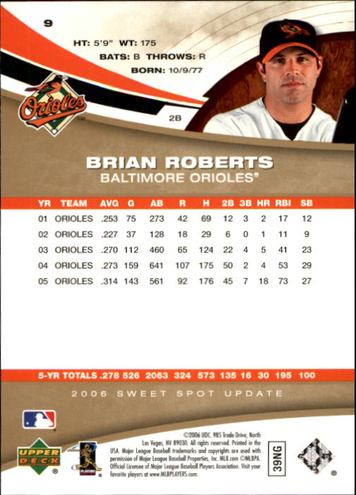 2006 Sweet Spot Update #9 Brian Roberts back image