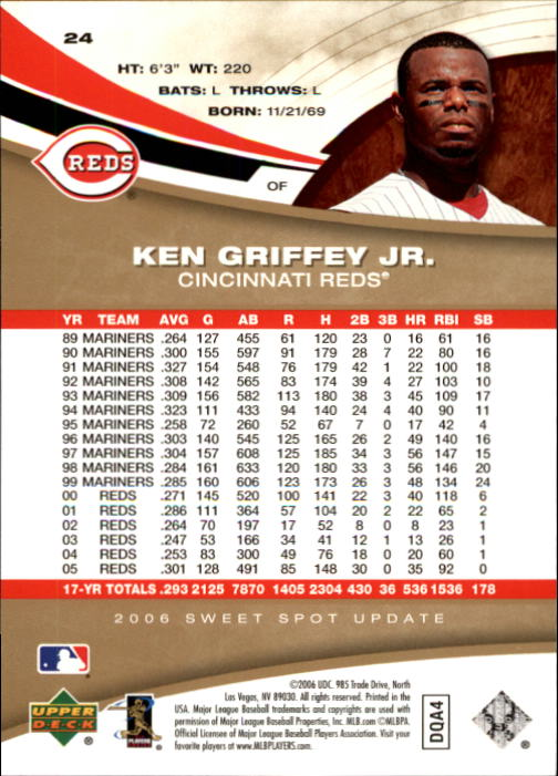 2006 Sweet Spot Update #24 Ken Griffey Jr. back image