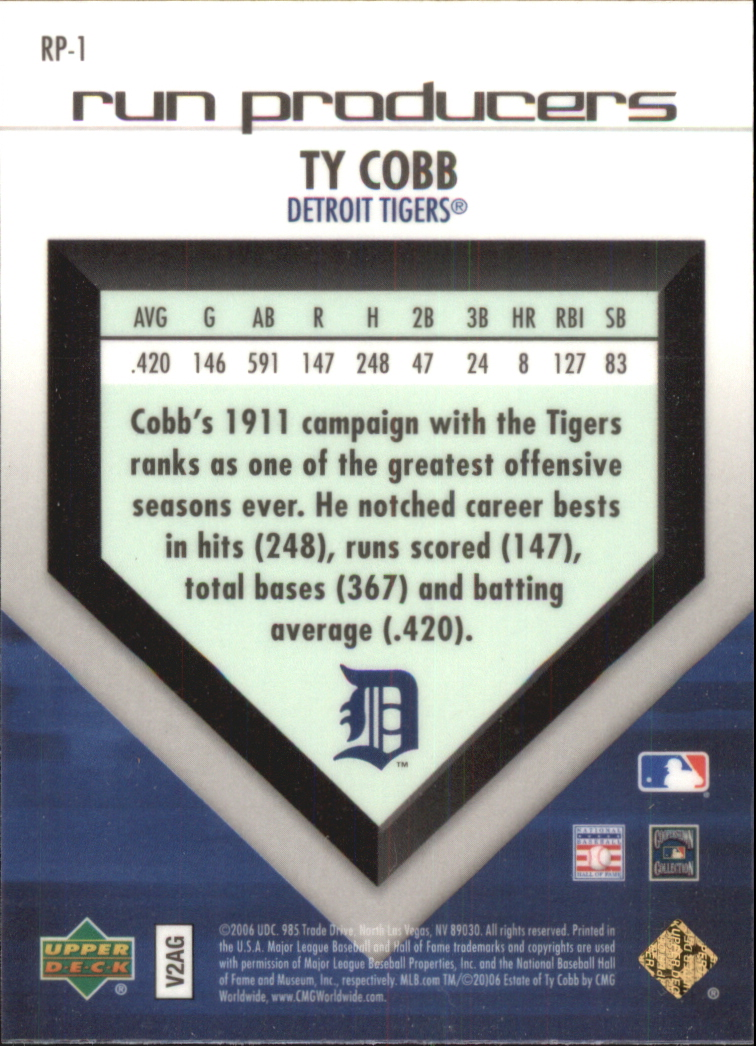 2006 Upper Deck Special F/X Run Producers #1 Ty Cobb back image
