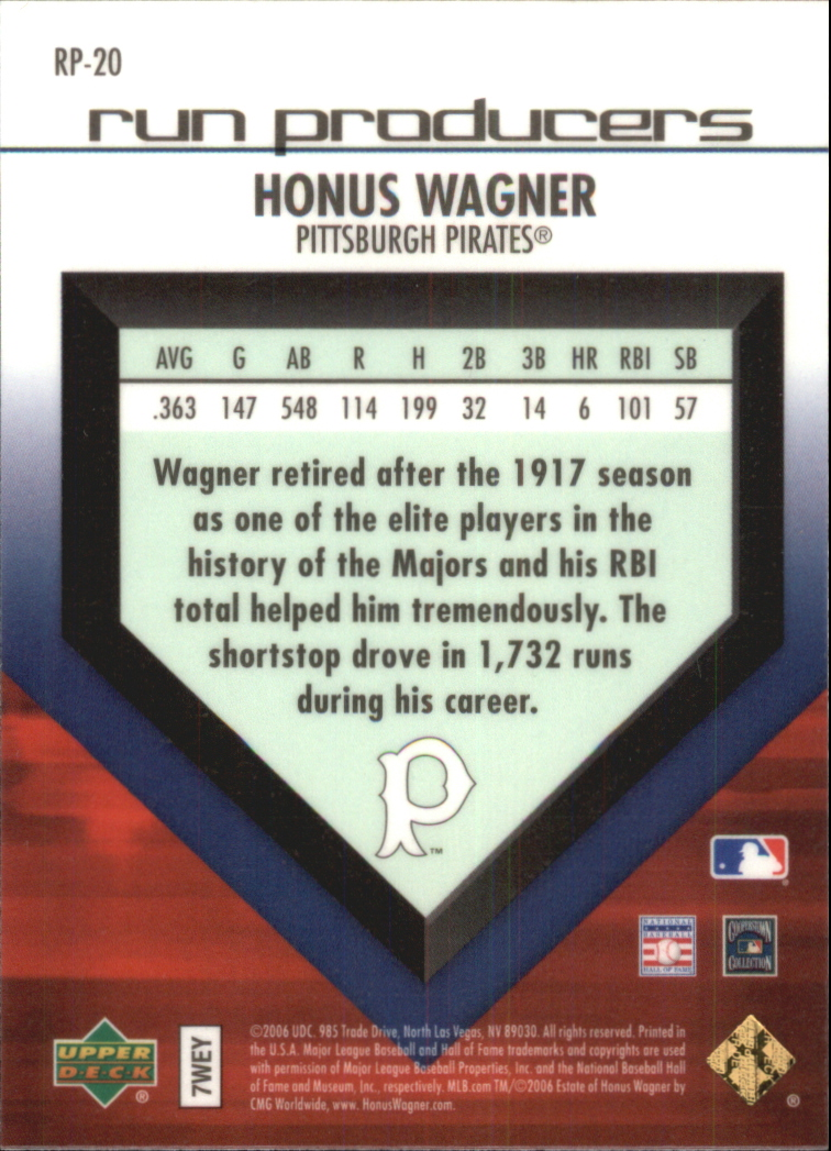 2006 Upper Deck Special F/X Run Producers #20 Honus Wagner back image