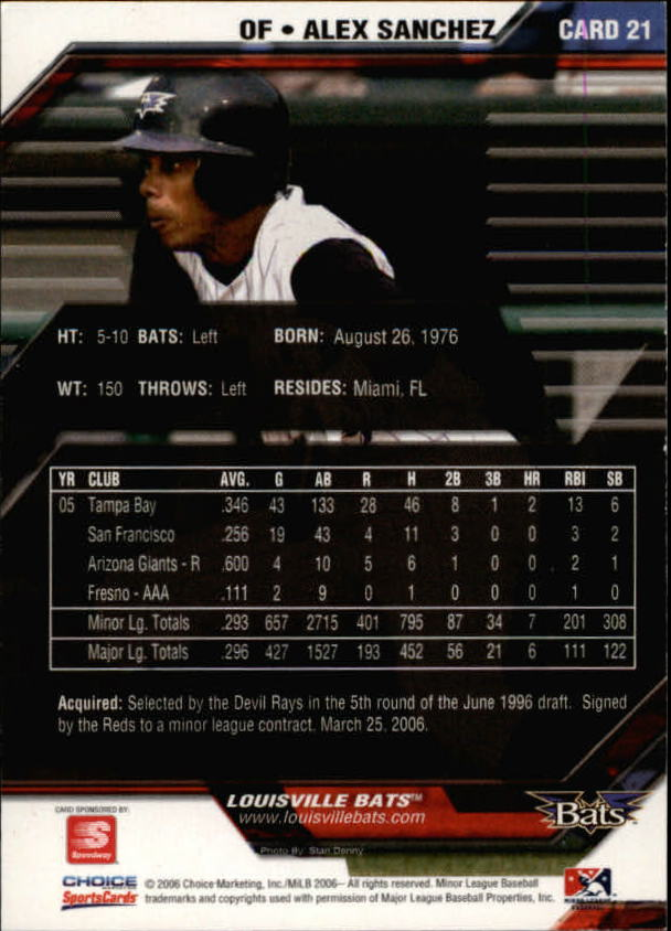 2006 Louisville Bats Choice #21 Alex Sanchez