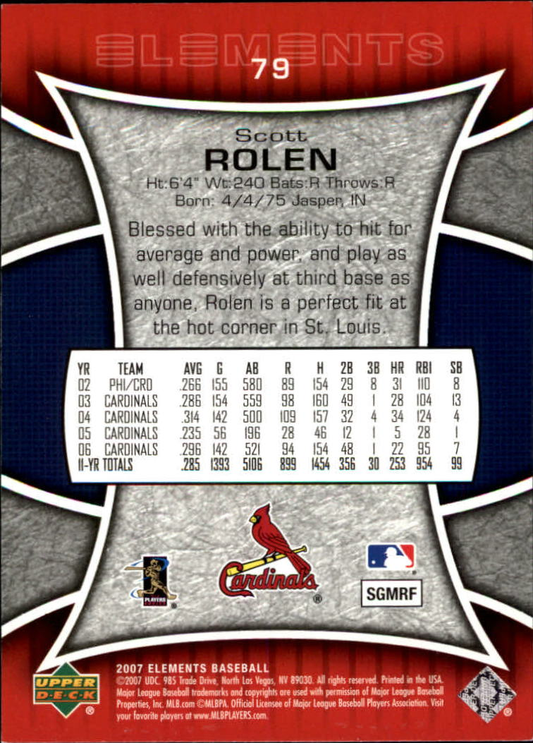 2007 Upper Deck Elements #79 Scott Rolen back image