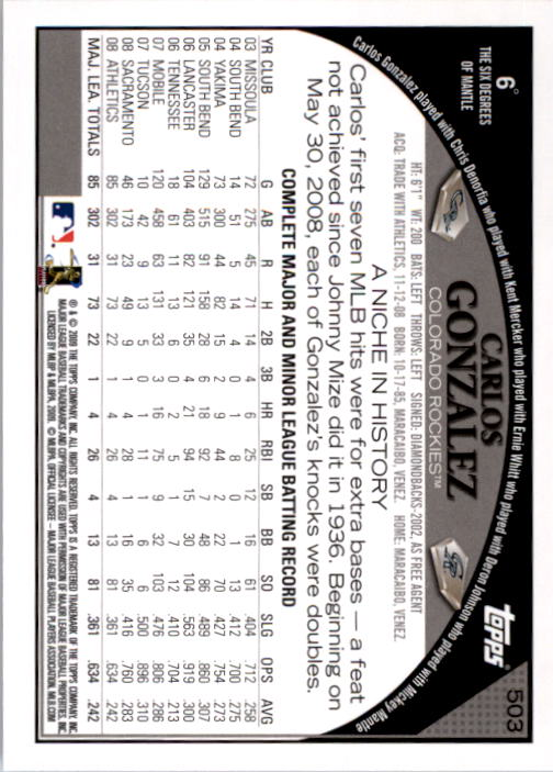 2009 Topps #503 Carlos Gonzalez back image