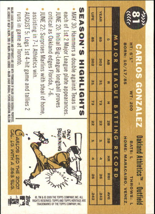 2009 Topps Heritage #81 Carlos Gonzalez back image