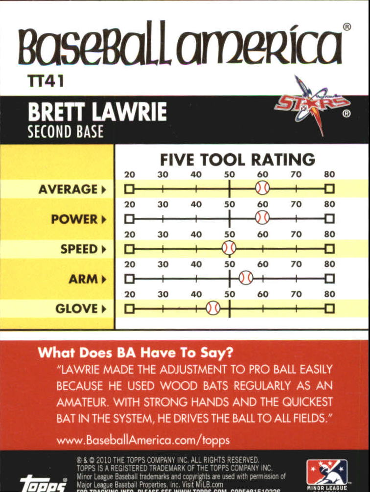 2010 Topps Pro Debut Baseball America's Tools of the Trade #TT41 Brett Lawrie back image