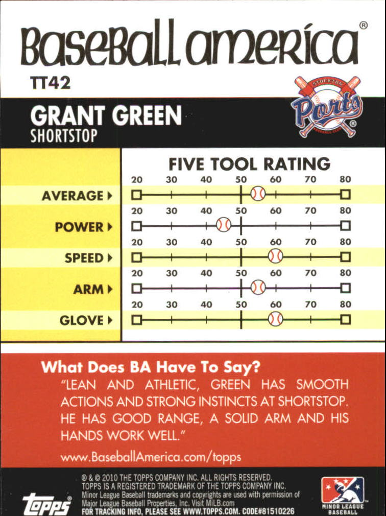 2010 Topps Pro Debut Baseball America's Tools of the Trade #TT42 Grant Green back image