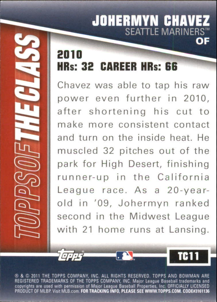 2011 Bowman Topps of the Class #TC11 Johermyn Chavez back image