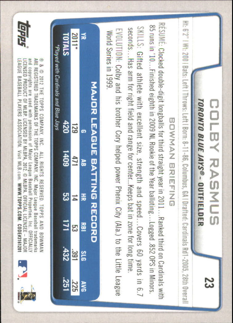 2012 Bowman Gold #23 Colby Rasmus back image