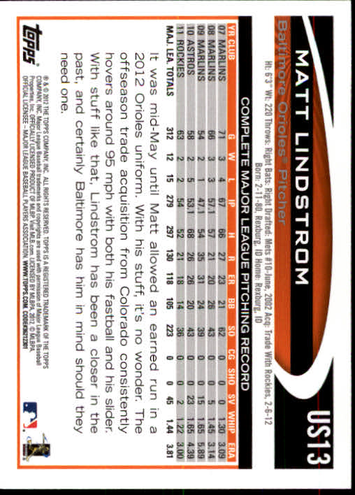 2012 Topps Update #US13 Matt Lindstrom back image