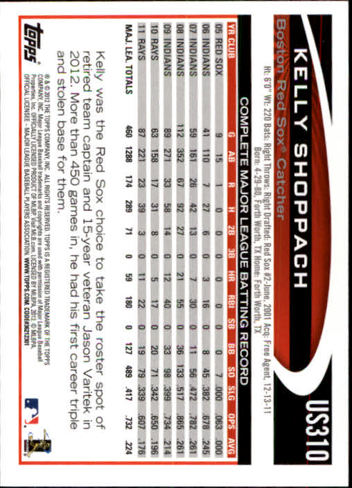 2012 Topps Update #US310 Kelly Shoppach