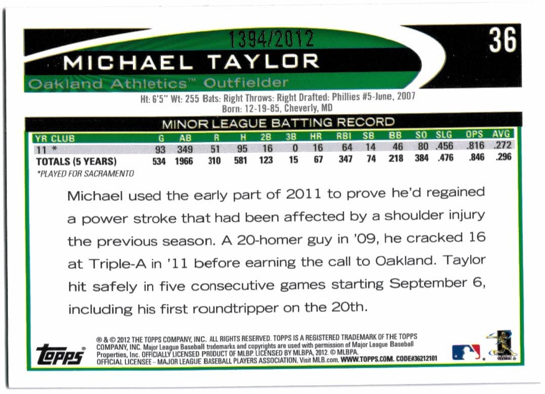 2012 Topps Gold #36 Michael Taylor back image