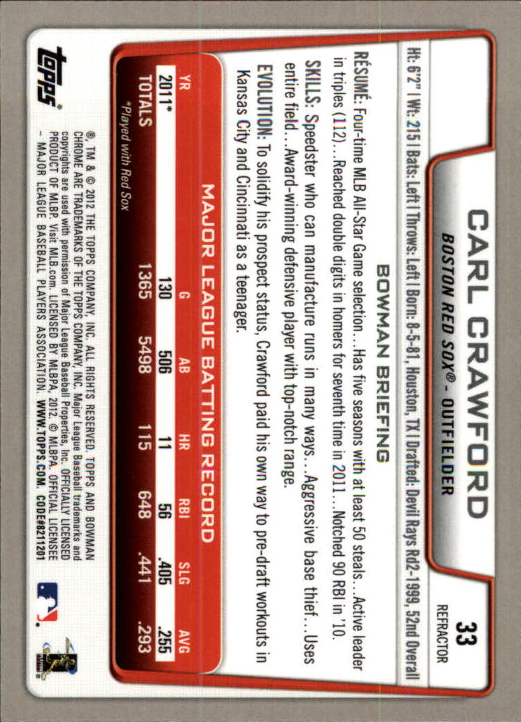 2012 Bowman Chrome X-Fractors #33 Carl Crawford