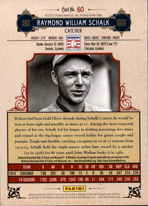 2012 Panini Cooperstown #60 Ray Schalk back image