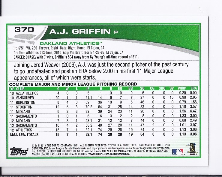 2013 Topps Emerald #370 A.J. Griffin