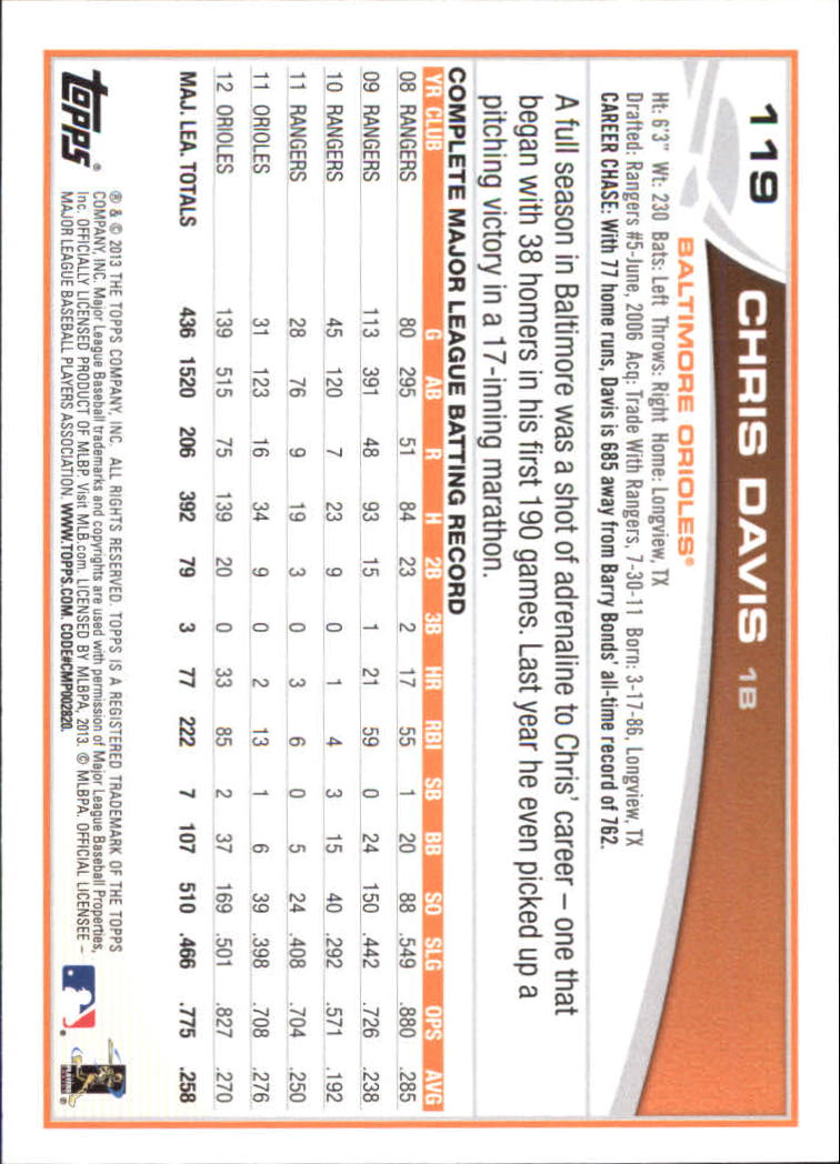 2013 Topps Silver Slate Blue Sparkle Wrapper Redemption #119 Chris Davis