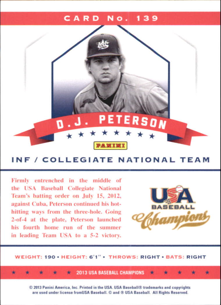 2013 USA Baseball Champions National Team Mirror Red #139 D.J. Peterson