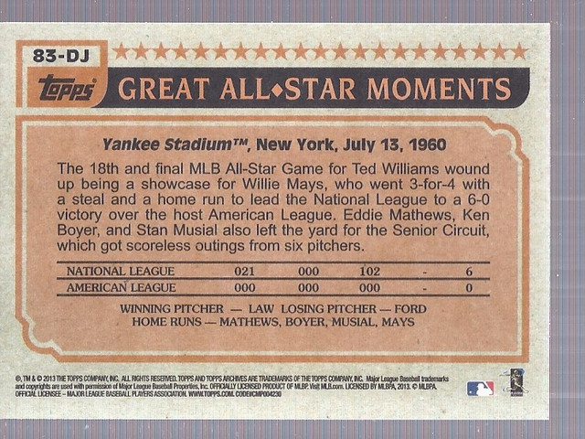 2013 Topps Archives 1983 All-Stars #DJ Derek Jeter