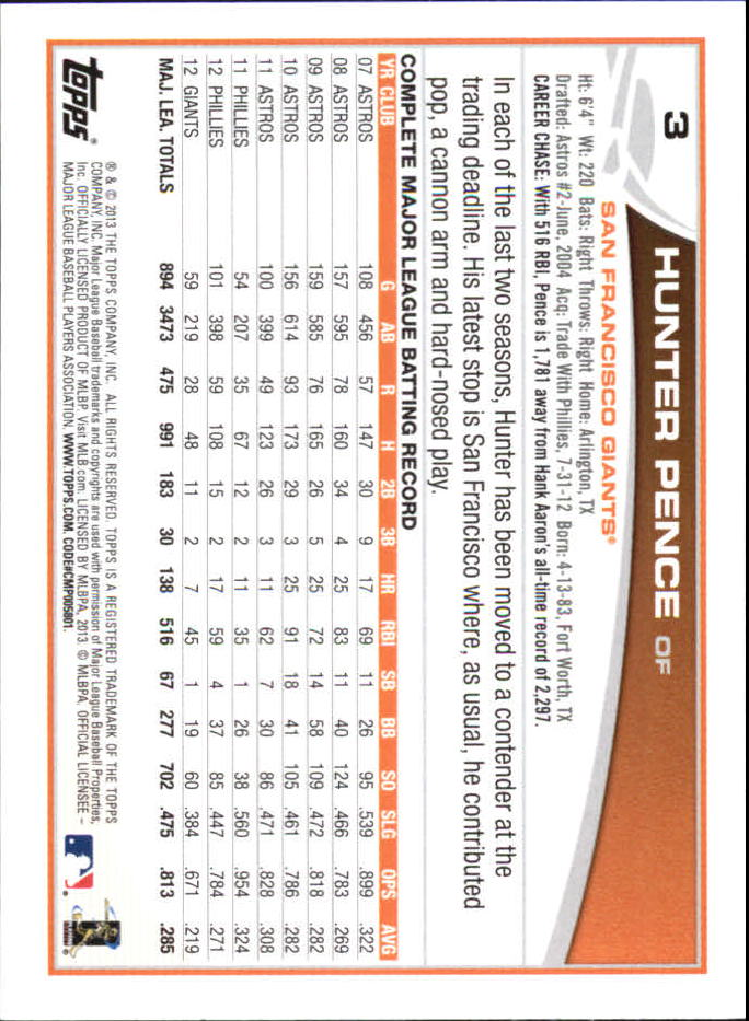 2013 Topps Mini #3 Hunter Pence back image