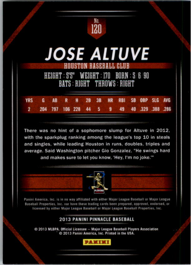 2013 Pinnacle #120 Jose Altuve back image